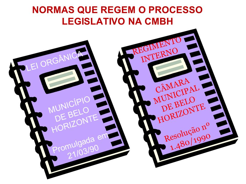 NORMAS QUE REGEM O PROCESSO LEGISLATIVO NA CMBH MUNICÍPIO DE BELO HORIZONTE Promulgada em 21/03/90 LEI ORGÂNICA REGIMENTO INTERNO CÂMARA MUNICIPAL DE