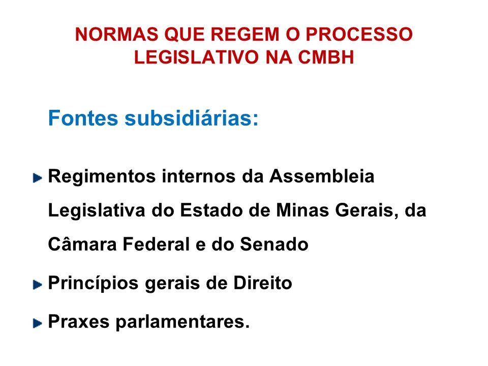 NORMAS QUE REGEM O PROCESSO LEGISLATIVO NA CMBH Fontes subsidiárias: Regimentos internos da Assembleia Legislativa do Estado de Minas Gerais, da Câmar