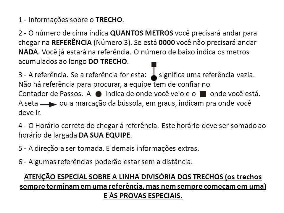 1 - Informações sobre o TRECHO. 2 - O número de cima indica QUANTOS METROS você precisará andar para chegar na REFERÊNCIA (Número 3). Se está 0000 voc