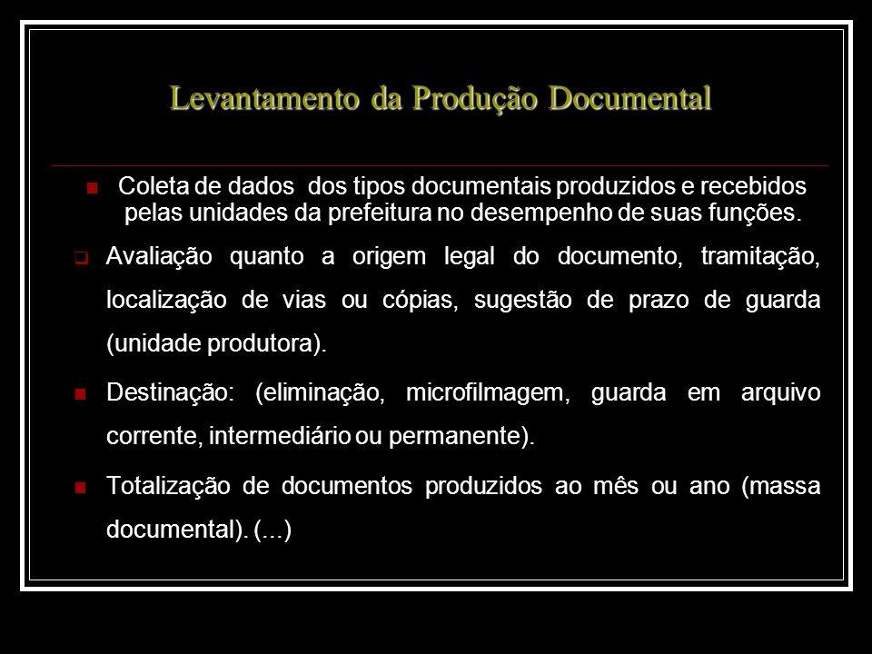Coleta de dados dos tipos documentais produzidos e recebidos pelas unidades da prefeitura no desempenho de suas funções.