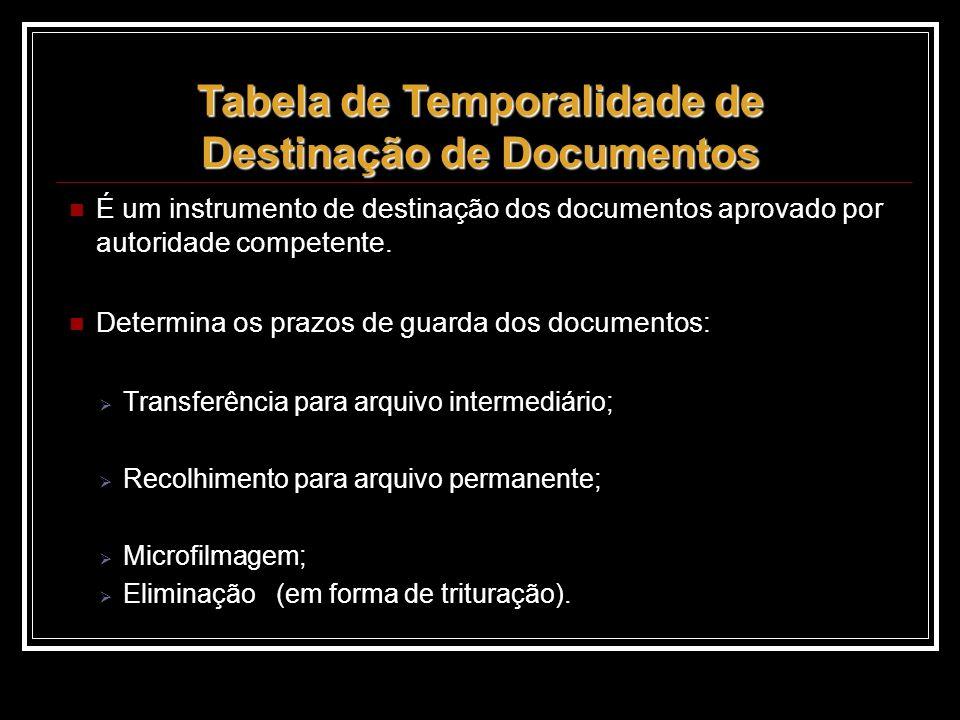 É um instrumento de destinação dos documentos aprovado por autoridade competente.