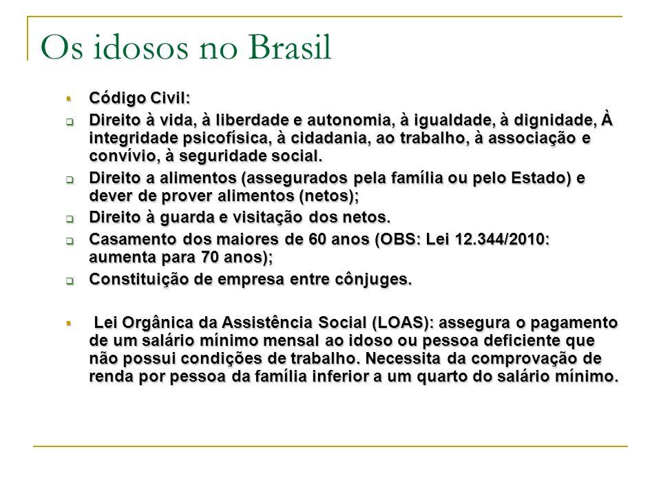 Os idosos no Brasil Código Civil: Código Civil: Direito à vida, à liberdade e autonomia, à igualdade, à dignidade, À integridade psicofísica, à cidadania, ao trabalho, à associação e convívio, à seguridade social.
