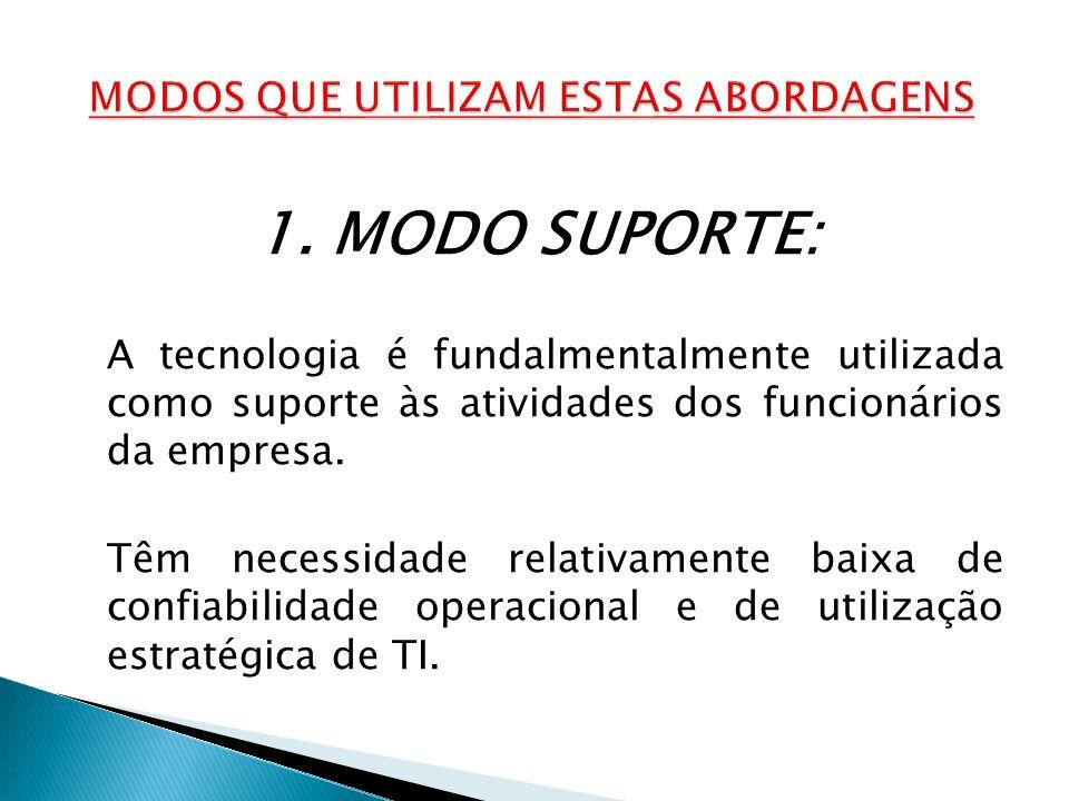 1. MODO SUPORTE: A tecnologia é fundalmentalmente utilizada como suporte às atividades dos funcionários da empresa. Têm necessidade relativamente baix