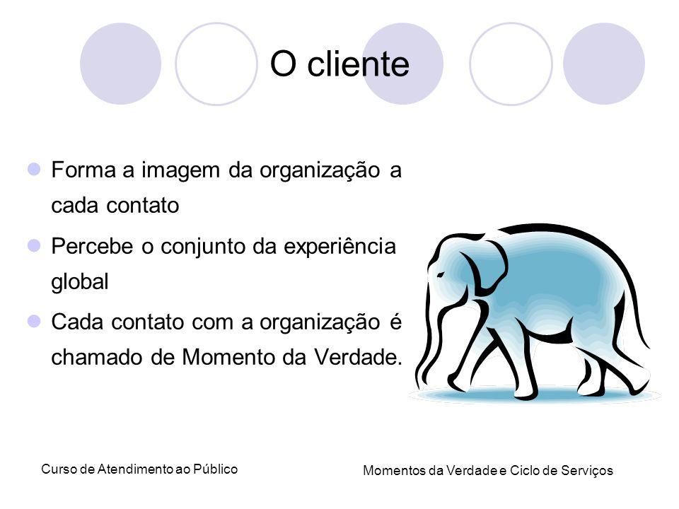 Curso de Atendimento ao Público Momentos da Verdade e Ciclo de Serviços O cliente Forma a imagem da organização a cada contato Percebe o conjunto da e
