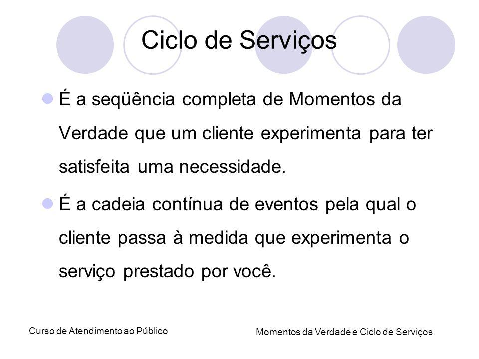 Curso de Atendimento ao Público Momentos da Verdade e Ciclo de Serviços Ciclo de Serviços É a seqüência completa de Momentos da Verdade que um cliente