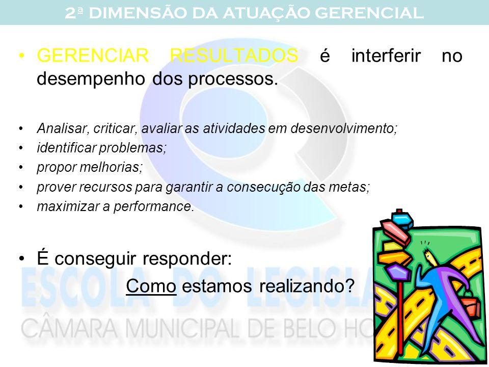GERENCIAR RESULTADOS é interferir no desempenho dos processos. Analisar, criticar, avaliar as atividades em desenvolvimento; identificar problemas; pr