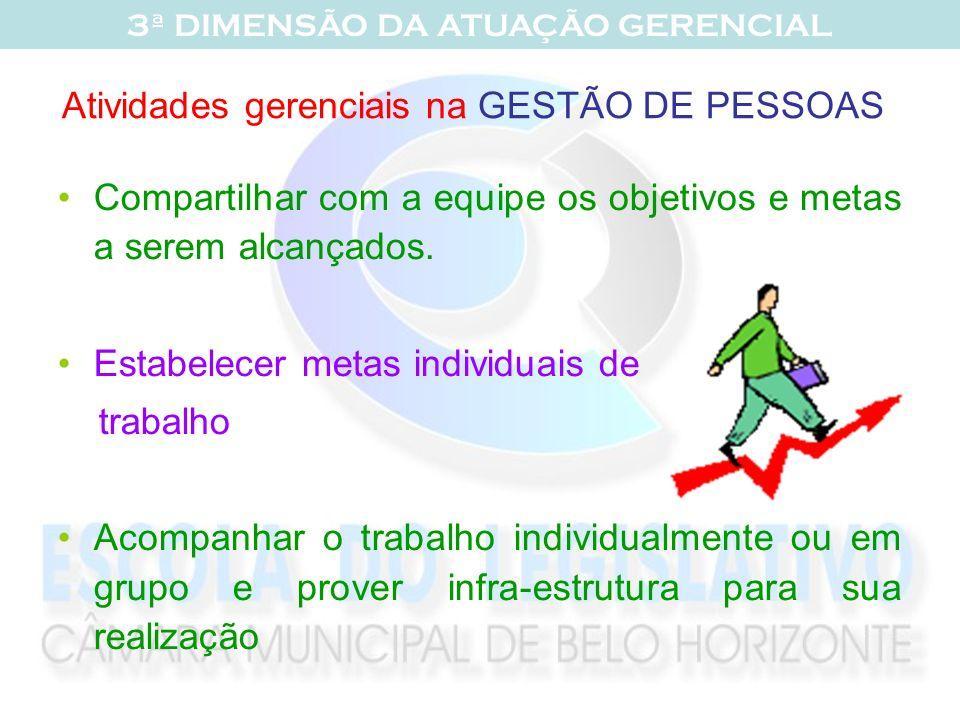Atividades gerenciais na GESTÃO DE PESSOAS Compartilhar com a equipe os objetivos e metas a serem alcançados. Estabelecer metas individuais de trabalh