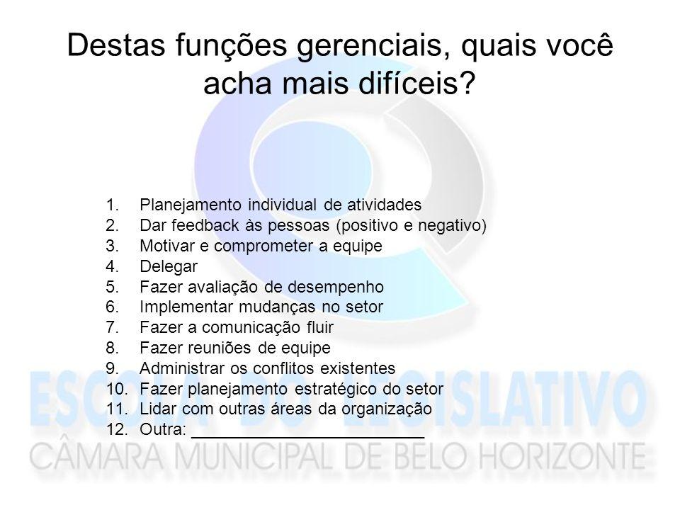 Destas funções gerenciais, quais você acha mais difíceis? 1.Planejamento individual de atividades 2.Dar feedback às pessoas (positivo e negativo) 3.Mo