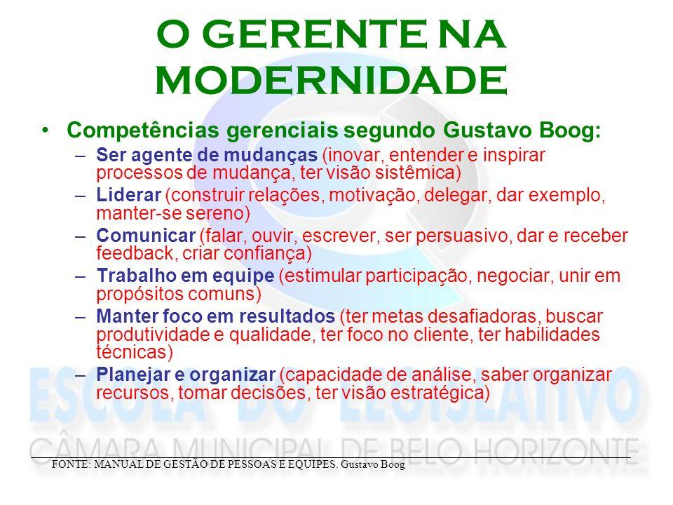 Competências gerenciais segundo Gustavo Boog: –Ser agente de mudanças (inovar, entender e inspirar processos de mudança, ter visão sistêmica) –Liderar