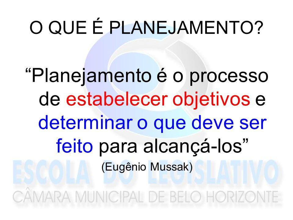 O QUE É PLANEJAMENTO? Planejamento é o processo de estabelecer objetivos e determinar o que deve ser feito para alcançá-los (Eugênio Mussak)