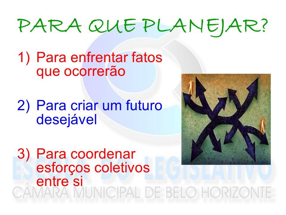 PARA QUE PLANEJAR? 1)Para enfrentar fatos que ocorrerão 2)Para criar um futuro desejável 3)Para coordenar esforços coletivos entre si