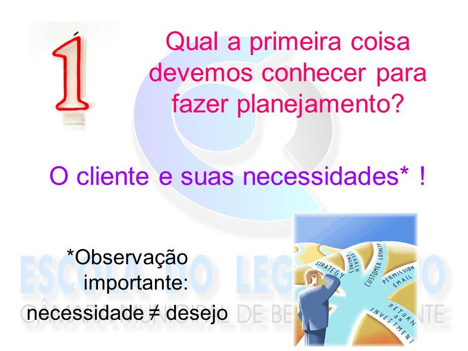 Qual a primeira coisa devemos conhecer para fazer planejamento? O cliente e suas necessidades* ! *Observação importante: necessidade desejo