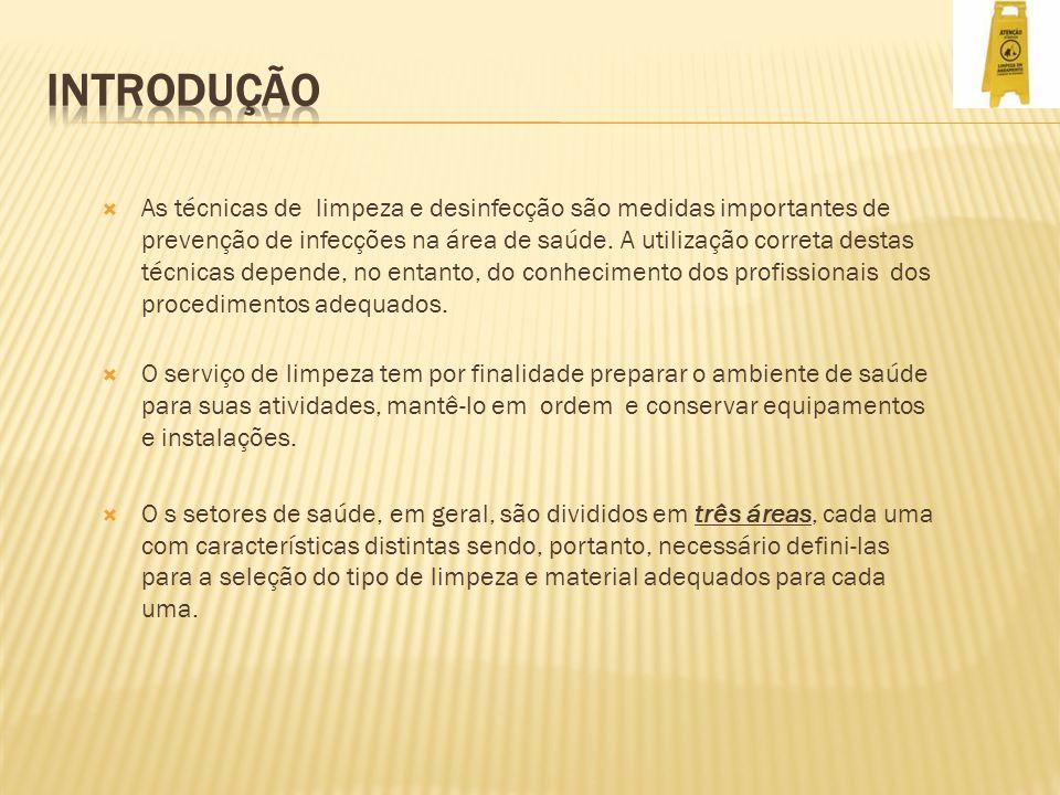 OBJETIVOEXECUÇÃOMATERIAL NECESSÁRIO FREQ.