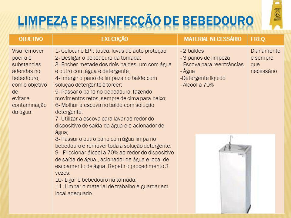 OBJETIVOEXECUÇÃOMATERIAL NECESSÁRIOFREQ. Visa remover poeira e substâncias aderidas no bebedouro, com o objetivo de evitar a contaminação da água. 1-