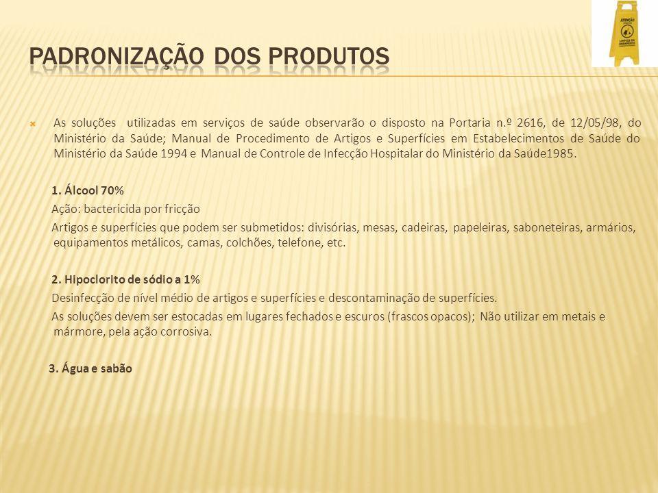 OBJETIVOEXECUÇÃOMATERIAL NECESSÁRIO FREQ.Visa remover a sujidade mediante escovação.