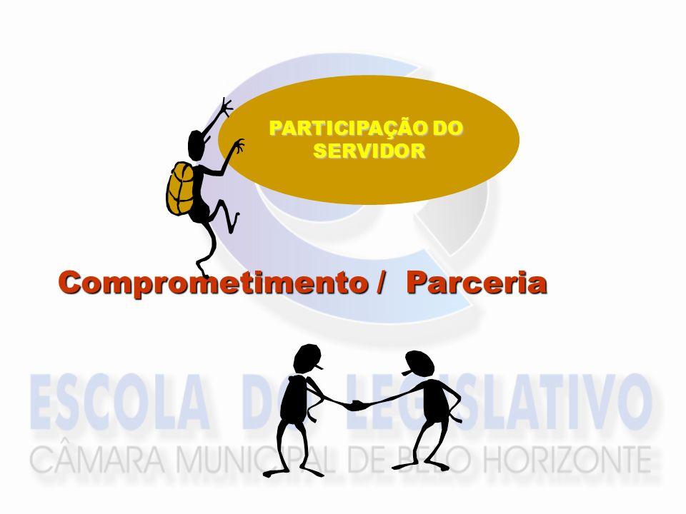 PARTICIPAÇÃO DO SERVIDOR SERVIDOR Comprometimento / Parceria