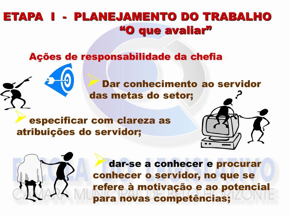 ETAPA I - PLANEJAMENTO DO TRABALHO O que avaliar O que avaliar Ações de responsabilidade da chefia Dar conhecimento ao servidor das metas do setor; es