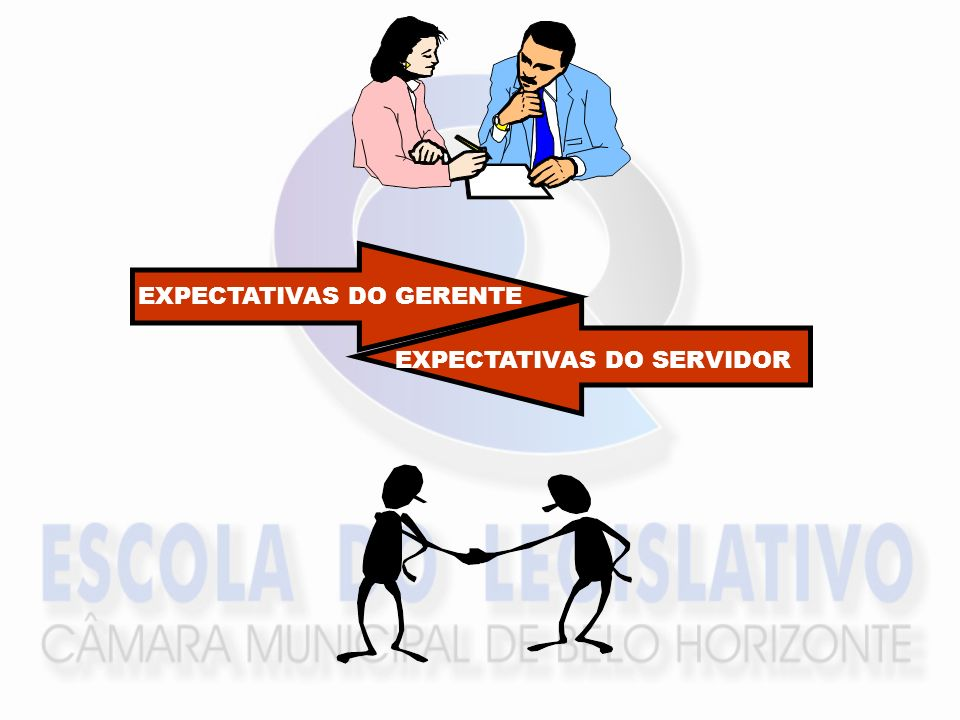 EXPECTATIVAS DO GERENTE EXPECTATIVAS DO SERVIDOR