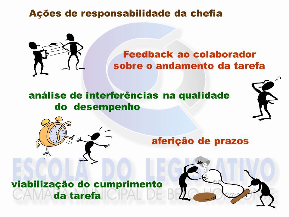 Ações de responsabilidade da chefia análise de interferências na qualidade do desempenho aferição de prazos viabilização do cumprimento da tarefa Feed