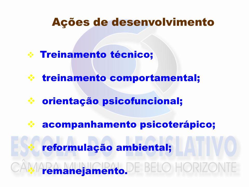 Ações de desenvolvimento Treinamento técnico; treinamento comportamental; orientação psicofuncional; acompanhamento psicoterápico; reformulação ambien