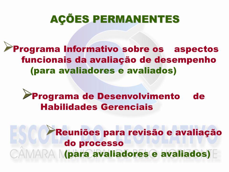 AÇÕES PERMANENTES Programa Informativo sobre os aspectos funcionais da avaliação de desempenho (para avaliadores e avaliados) Programa de Desenvolvime