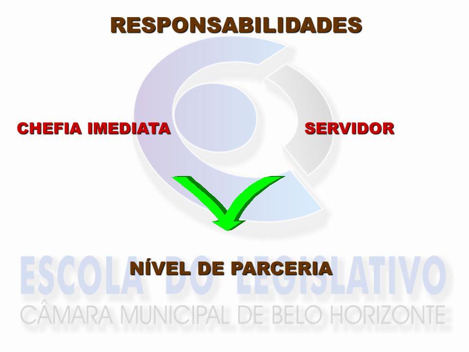 RESPONSABILIDADES CHEFIA IMEDIATA SERVIDOR SERVIDOR NÍVEL DE PARCERIA