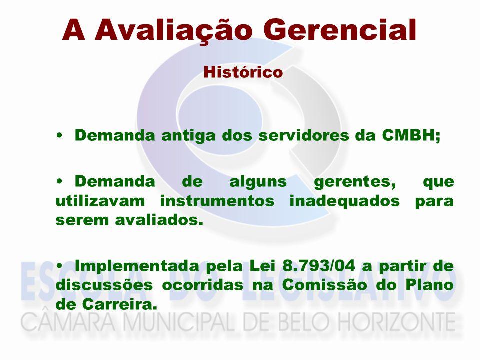 A Avaliação Gerencial Demanda antiga dos servidores da CMBH; Demanda de alguns gerentes, que utilizavam instrumentos inadequados para serem avaliados.