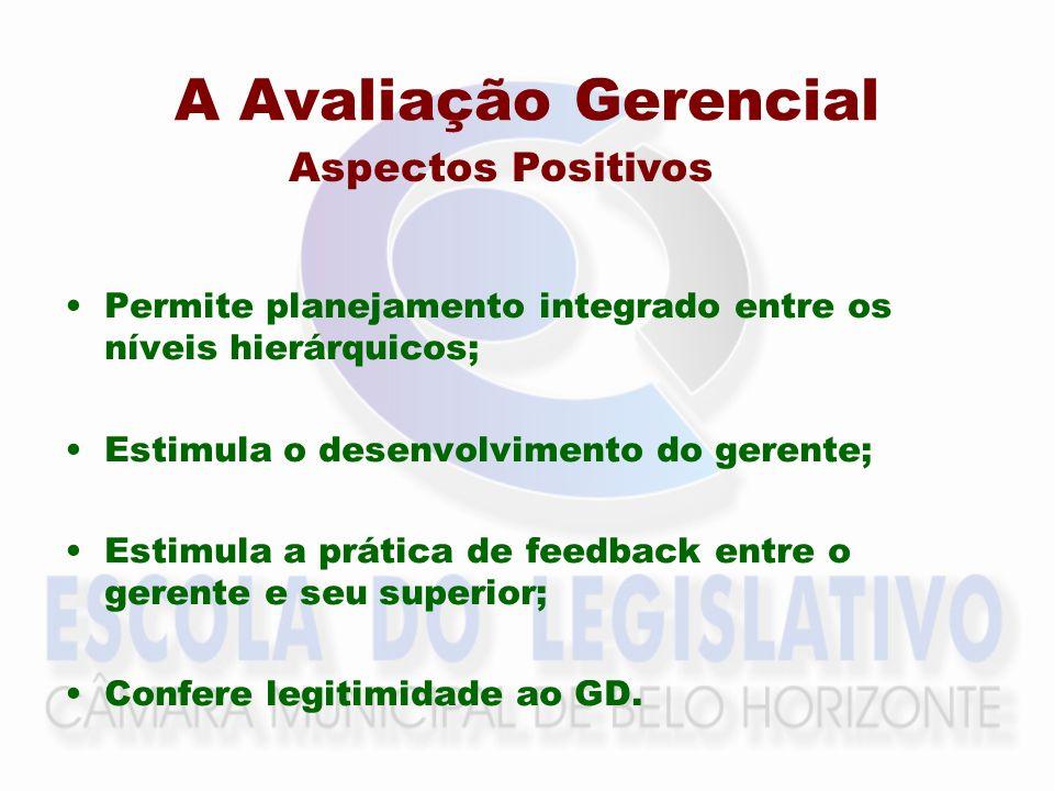 A Avaliação Gerencial Aspectos Positivos Permite planejamento integrado entre os níveis hierárquicos; Estimula o desenvolvimento do gerente; Estimula