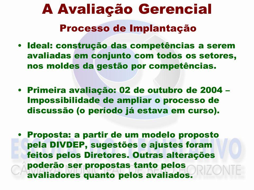 A Avaliação Gerencial Processo de Implantação Ideal: construção das competências a serem avaliadas em conjunto com todos os setores, nos moldes da ges