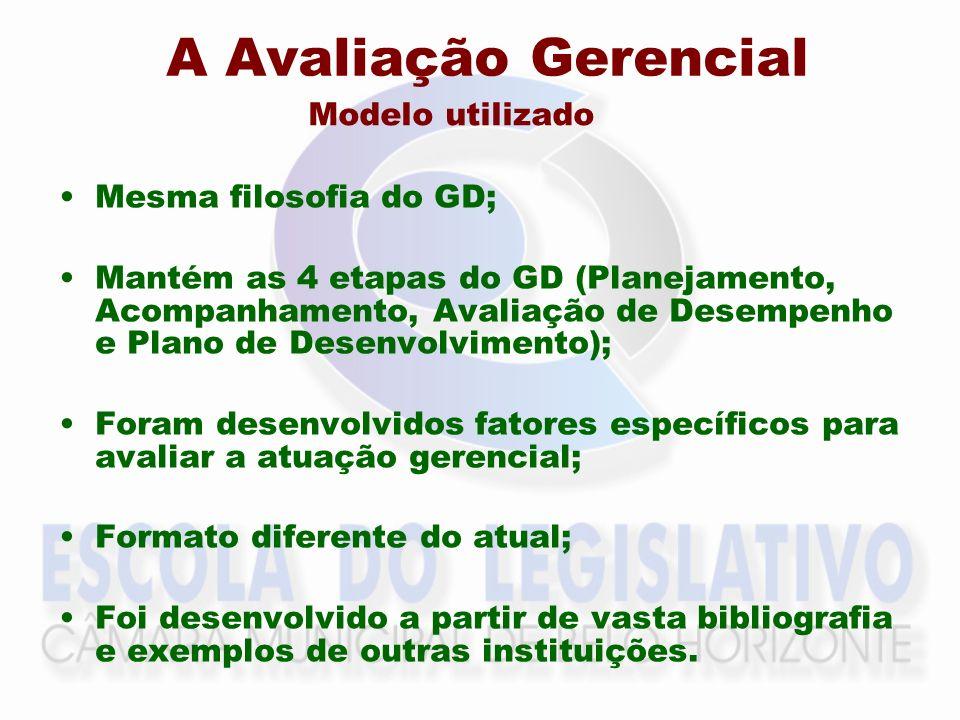 A Avaliação Gerencial Modelo utilizado Mesma filosofia do GD; Mantém as 4 etapas do GD (Planejamento, Acompanhamento, Avaliação de Desempenho e Plano