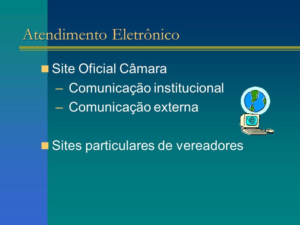 Atendimento Eletrônico Site Oficial Câmara – Comunicação institucional – Comunicação externa Sites particulares de vereadores