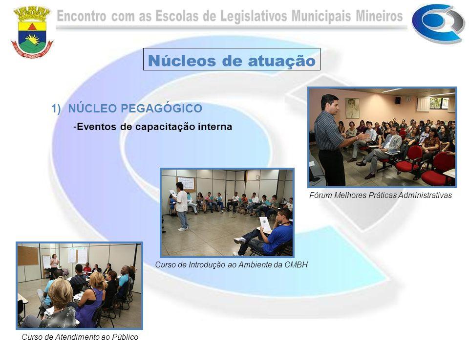Núcleos de atuação 1) NÚCLEO PEGAGÓGICO -Eventos de capacitação interna Curso de Atendimento ao Público Curso de Introdução ao Ambiente da CMBH Fórum Melhores Práticas Administrativas