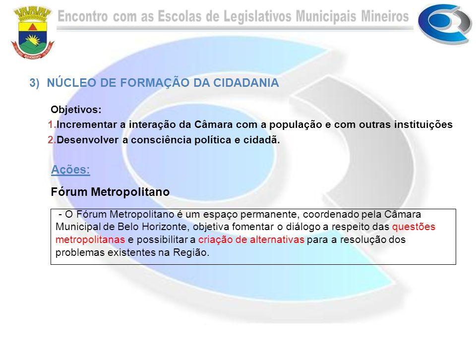 3) NÚCLEO DE FORMAÇÃO DA CIDADANIA Objetivos: 1.Incrementar a interação da Câmara com a população e com outras instituições 2.Desenvolver a consciência política e cidadã.