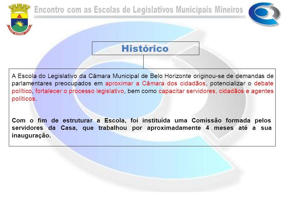 Histórico A Escola do Legislativo da Câmara Municipal de Belo Horizonte originou-se de demandas de parlamentares preocupados em aproximar a Câmara dos