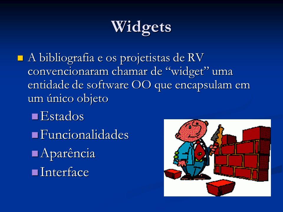 Widgets A bibliografia e os projetistas de RV convencionaram chamar de widget uma entidade de software OO que encapsulam em um único objeto A bibliografia e os projetistas de RV convencionaram chamar de widget uma entidade de software OO que encapsulam em um único objeto Estados Estados Funcionalidades Funcionalidades Aparência Aparência Interface Interface