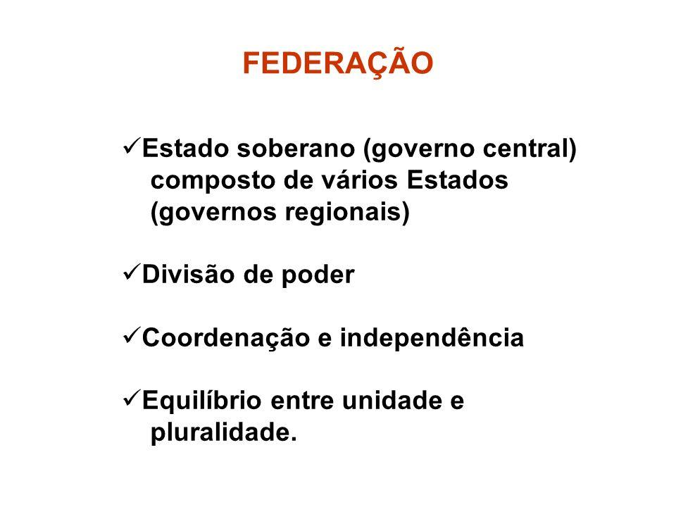 FEDERAÇÃO Estado soberano (governo central) composto de vários Estados (governos regionais) Divisão de poder Coordenação e independência Equilíbrio en