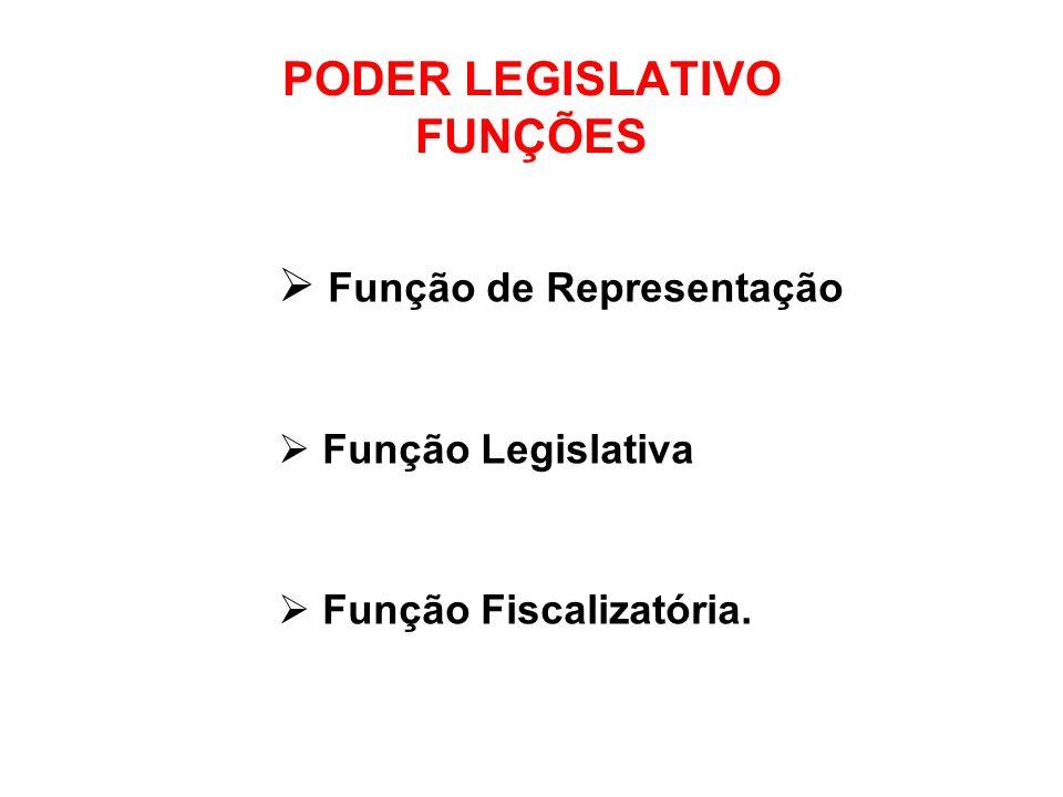 PODER LEGISLATIVO FUNÇÕES Função de Representação Função Legislativa Função Fiscalizatória.
