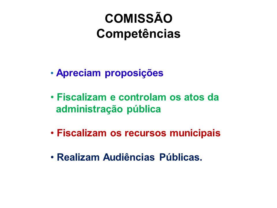 COMISSÃO Competências Apreciam proposições Fiscalizam e controlam os atos da administração pública Fiscalizam os recursos municipais Realizam Audiênci