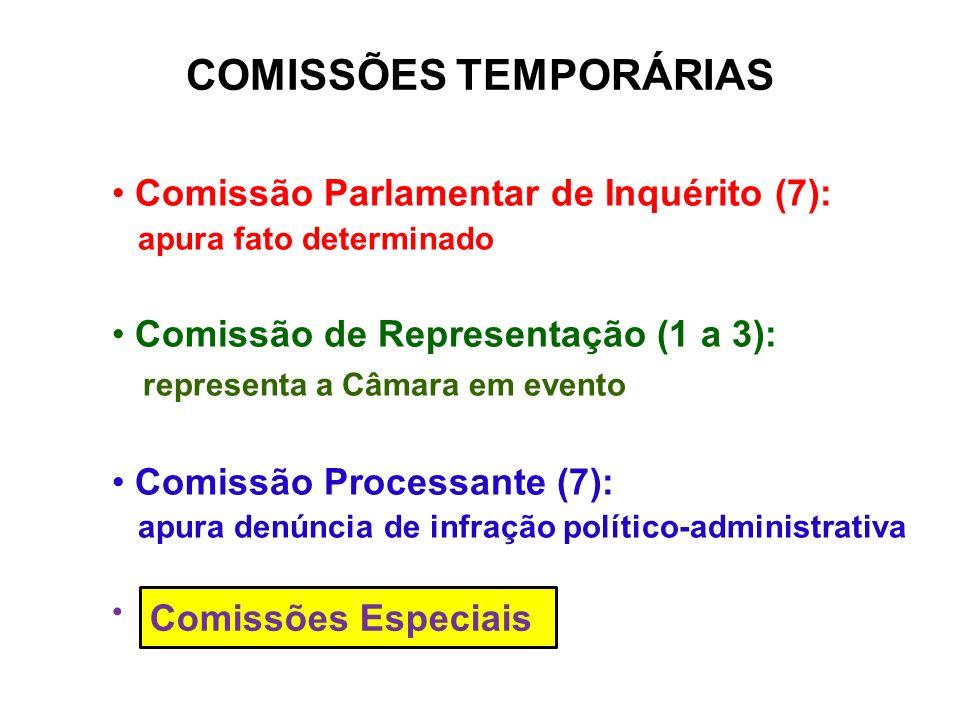 COMISSÕES TEMPORÁRIAS Comissão Parlamentar de Inquérito (7): apura fato determinado Comissão de Representação (1 a 3): representa a Câmara em evento C