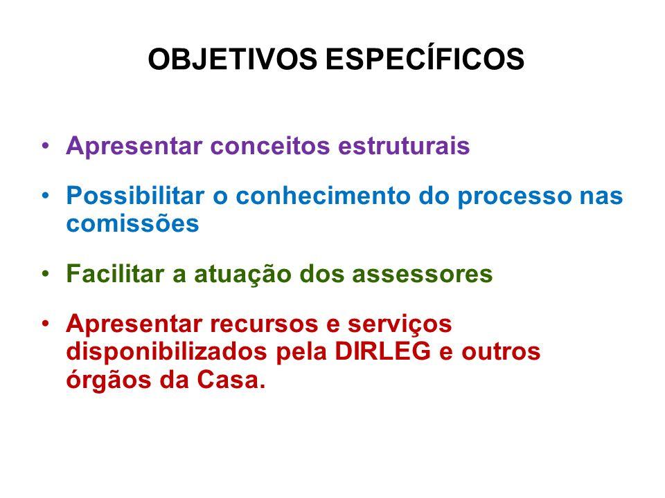 OBJETIVOS ESPECÍFICOS Apresentar conceitos estruturais Possibilitar o conhecimento do processo nas comissões Facilitar a atuação dos assessores Aprese