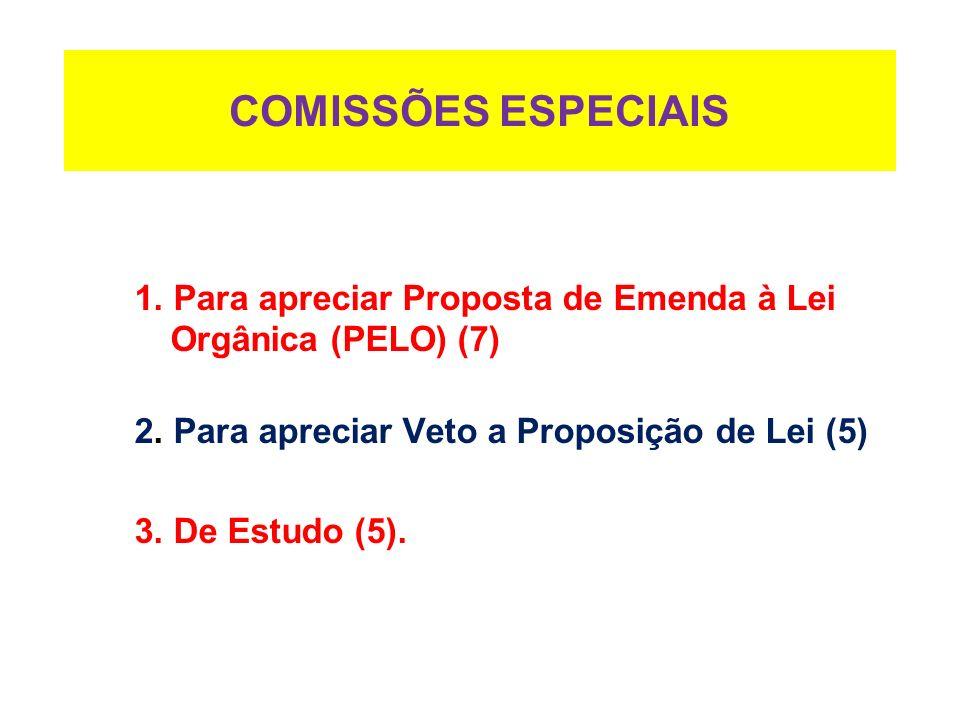 1. Para apreciar Proposta de Emenda à Lei Orgânica (PELO) (7) 2. Para apreciar Veto a Proposição de Lei (5) 3. De Estudo (5). COMISSÕES ESPECIAIS