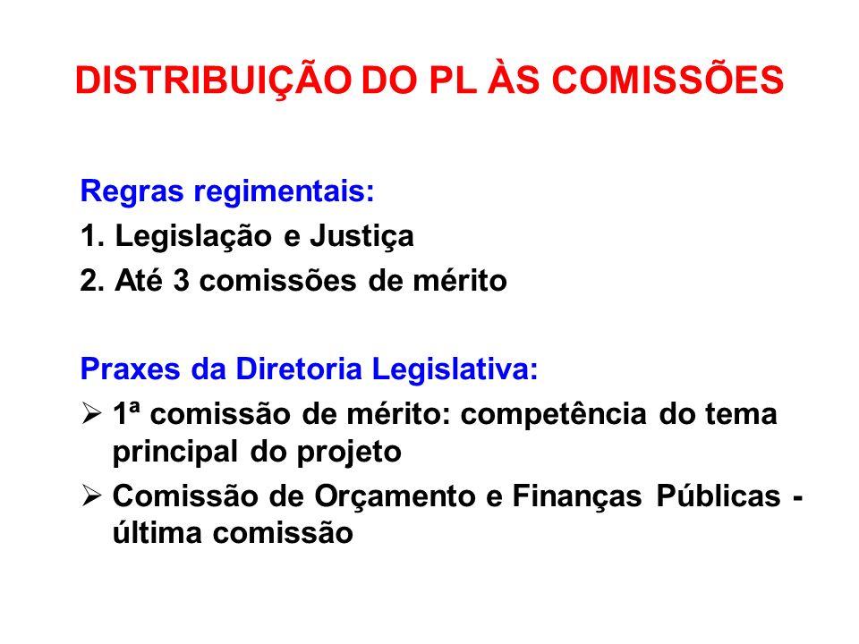 DISTRIBUIÇÃO DO PL ÀS COMISSÕES Regras regimentais: 1. Legislação e Justiça 2. Até 3 comissões de mérito Praxes da Diretoria Legislativa: 1ª comissão