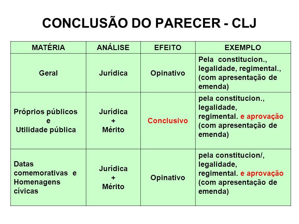 CONCLUSÃO DO PARECER - CLJ MATÉRIAANÁLISEEFEITOEXEMPLO GeralJurídicaOpinativo Pela constitucion., legalidade, regimental., (com apresentação de emenda