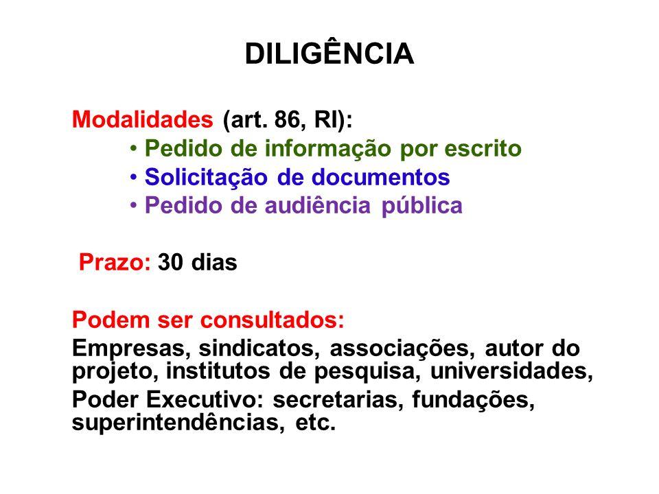 Modalidades (art. 86, RI): Pedido de informação por escrito Solicitação de documentos Pedido de audiência pública Prazo: 30 dias Podem ser consultados