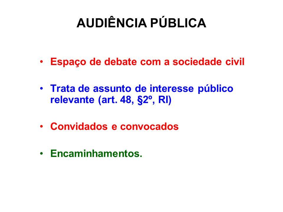 AUDIÊNCIA PÚBLICA Espaço de debate com a sociedade civil Trata de assunto de interesse público relevante (art. 48, §2º, RI) Convidados e convocados En