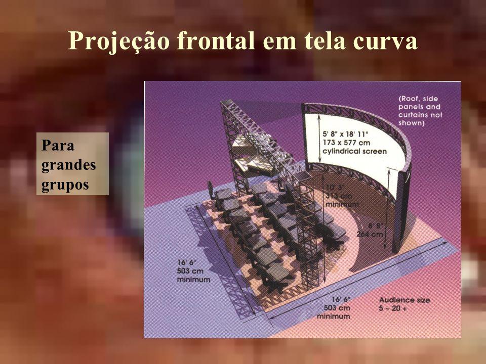 Projeção frontal em tela curva Para grandes grupos