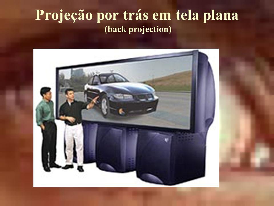 Projeção por trás em tela plana (back projection)