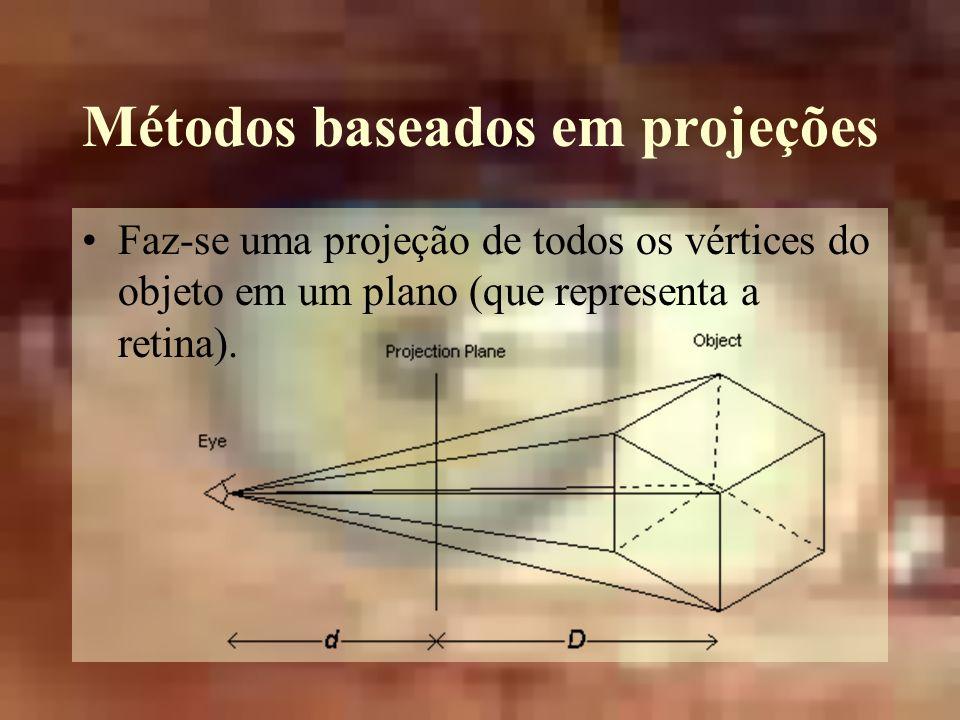 Métodos baseados em projeções Faz-se uma projeção de todos os vértices do objeto em um plano (que representa a retina).