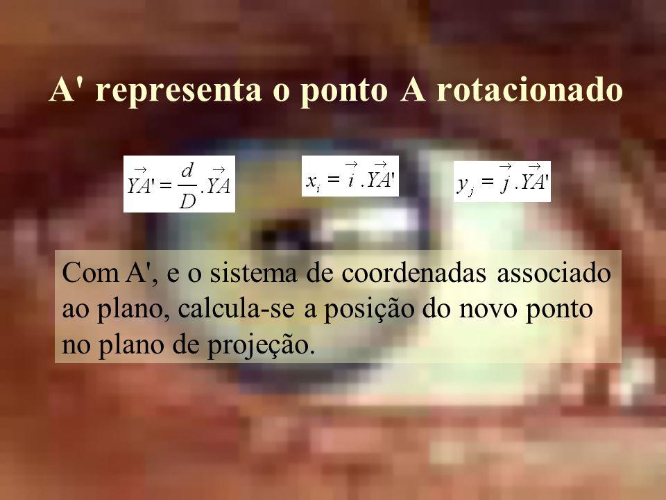 A representa o ponto A rotacionado Com A , e o sistema de coordenadas associado ao plano, calcula-se a posição do novo ponto no plano de projeção.