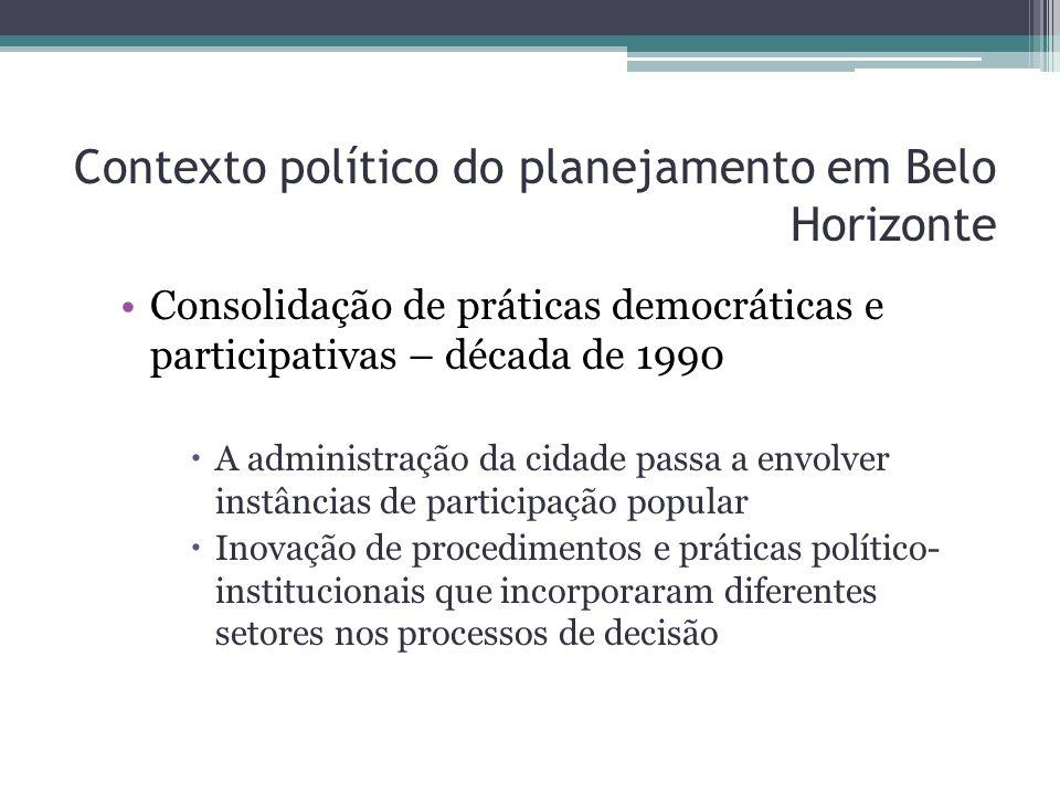 Contexto político do planejamento em Belo Horizonte Consolidação de práticas democráticas e participativas – década de 1990 A administração da cidade